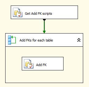 executes each t-sql command to add a foreign key