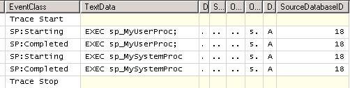 sql profile output