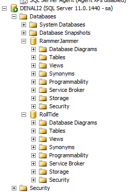 ssms alwayson databases