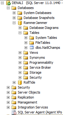 ssms always on sql server databases