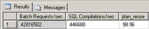 sql plan reuse query
