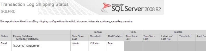 sql server transaction log shipping status report