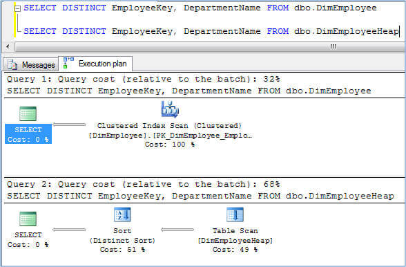 sql server query plan cluster versus heap