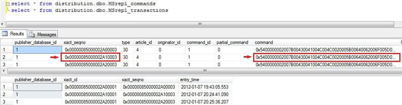 Determine data latency between Publisher and Subscriber in