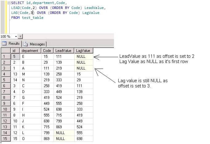 If we change Lead offset to 2 and Lag offset to 3 the output will be