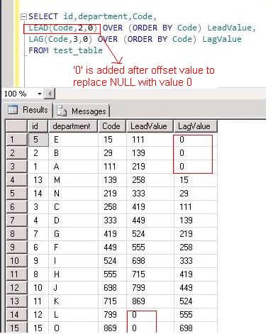 replace NULL with �0' add 0 in Lead\Lag function.
