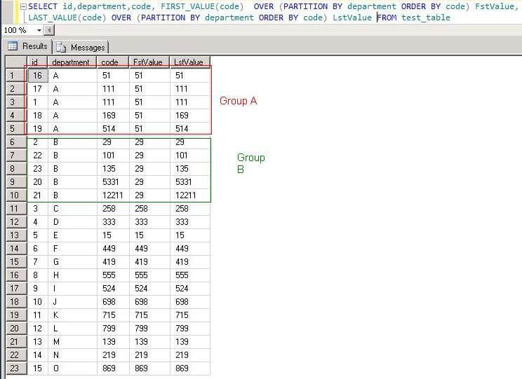 sql first_value last_value partition by