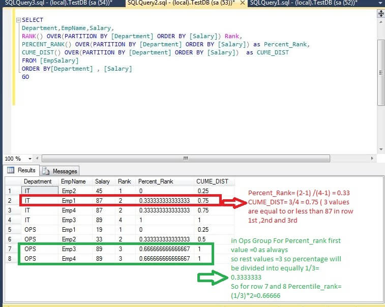 Percent_Rank and Cume_Dist functions in SQL Server 2012