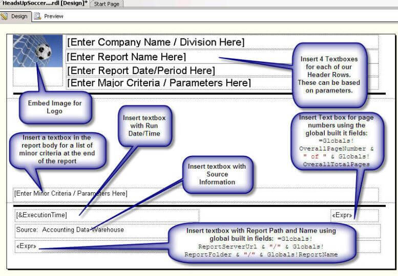 Creating a reporting service report template for It service definition template