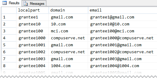 E-mail address query results