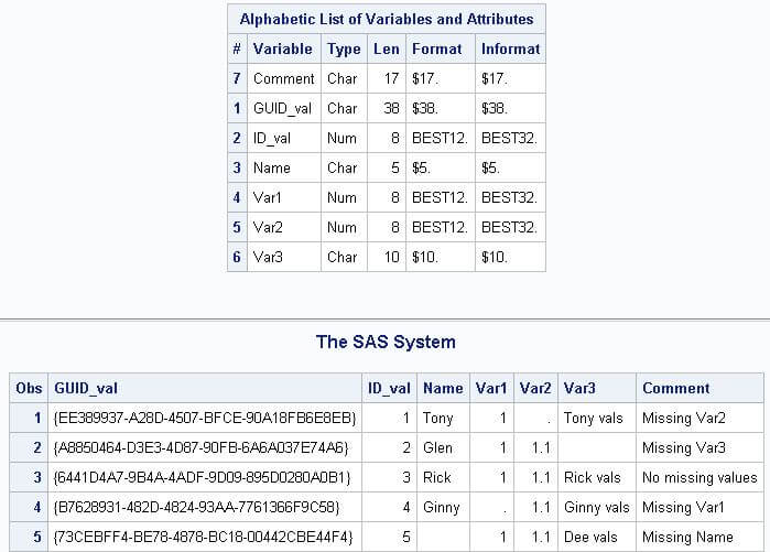 sas to sql server data
