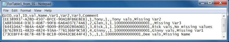 csv data file