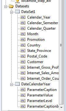 Hidden Data Sets 2
