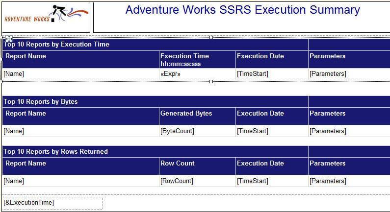 SQL Server Report Server 2008 R2 Execution Log Reports