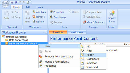 PerformancePoint Dashboard Designer is a tool which is used by dashboard designer to create dashboard and embed KPIs, Filters, reports, charts etc. in it.