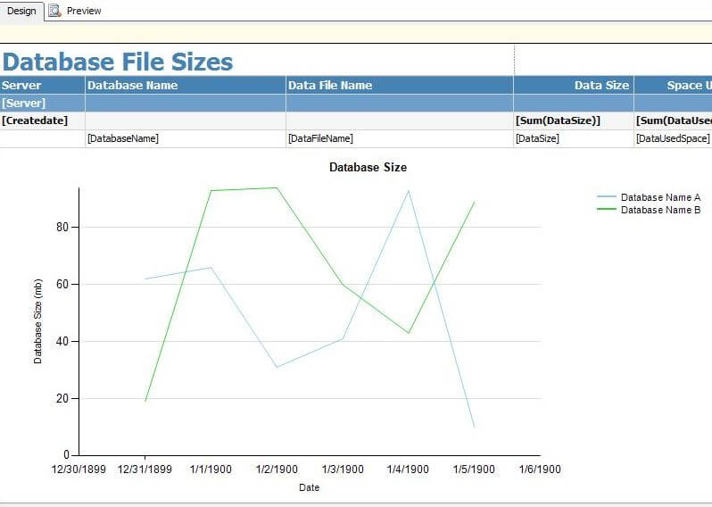 SSRS Report Design for the Database File Sizes