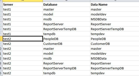 Modified Spreadsheet to import the data with SSIS