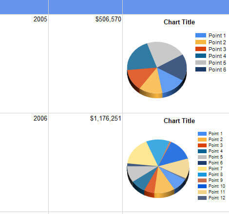 SSRS pie chart for two years