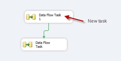 From the Control Flow we will add another Data Flow Task