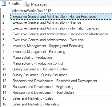 Microsoft SQL Server 2012 version using the new CONCAT() function when concatenating character columns