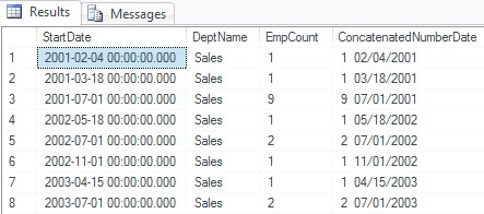 Concating numbers and dates in SQL Server 2012 with the CONCAT function