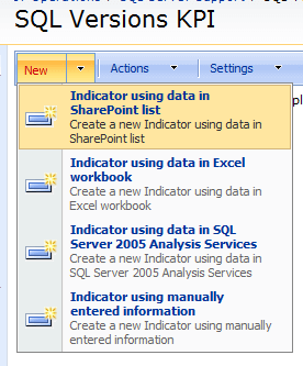 click New, Indicator using data in Sharepoint list