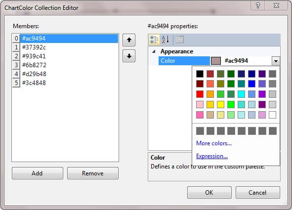 Different ways to create Custom Colors for Charts in SQL Server