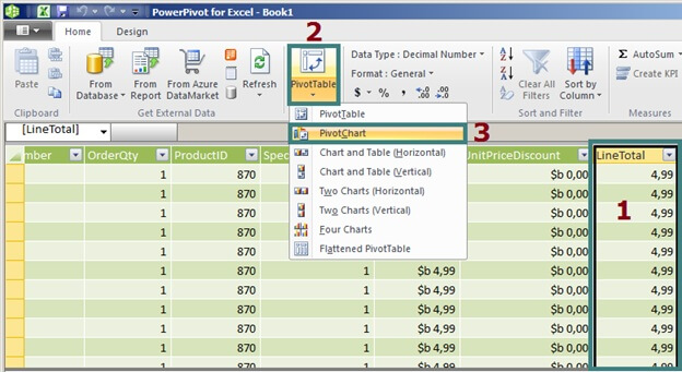 Build a PivotChart with PowerPivot
