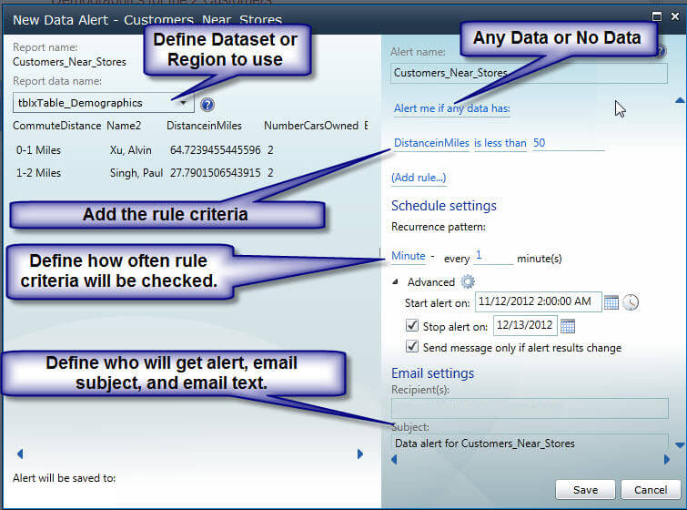 Data Alert Definition
