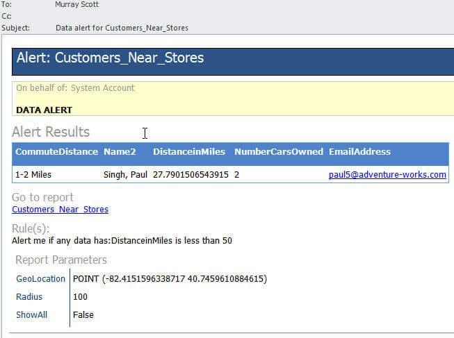 data alert email
