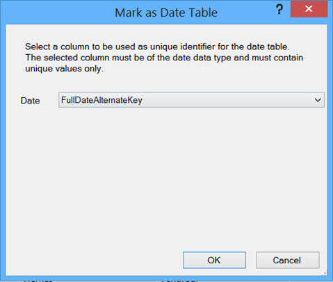 The selected column must have unique values for the date data type