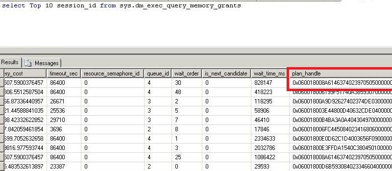 Find plan_handle of memory intensive queries to get the sql code