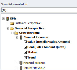Working with SSAS KPIs en Excel