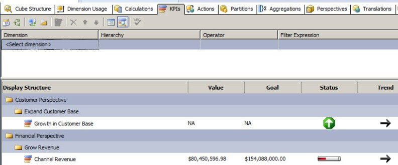 In SSDT, in the KPIs Tab, you can watch the same options