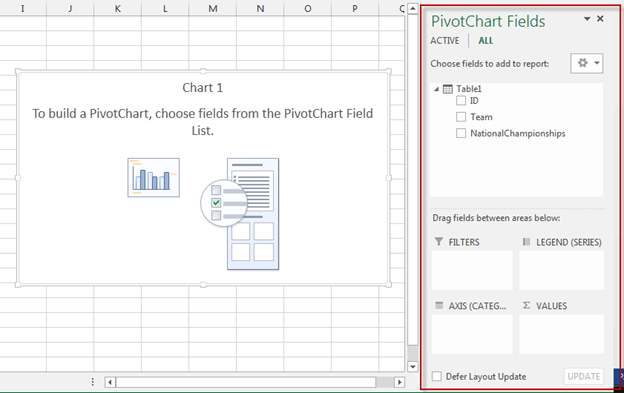 Click on the PivotChart