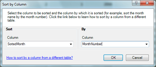 Sorting data in one column using data in another column