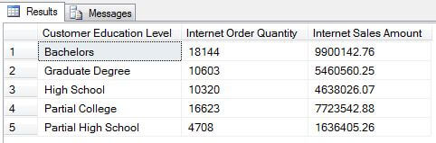 T-SQL Query 3