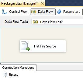the SSIS window Data Flow window should appear as shown below