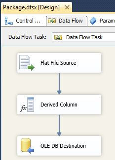 use the Derived Column transformation in SSIS