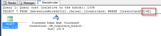 Simple Parameterization