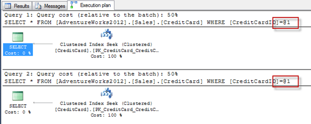 SQL Server builds this execution plan as if a parameter was the input