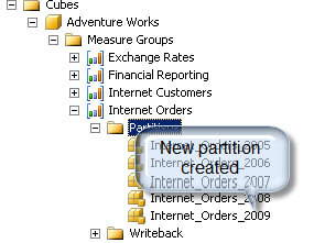 SSAS new partition