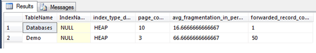 On my Test DB, you will notice I have two HEAP tables that have forwarded records including the one I just created.