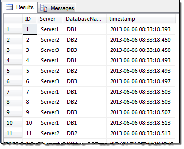 Forwarded records in SQL Server can cause performance issues on heap tables.