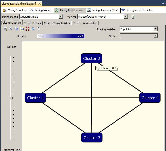 Click on the Mining Model Viewer tab and click on the Cluster Diagram tab.