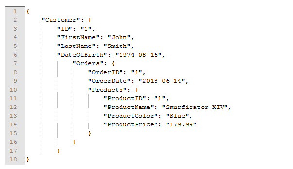 NoSQL - Example Record in JSON