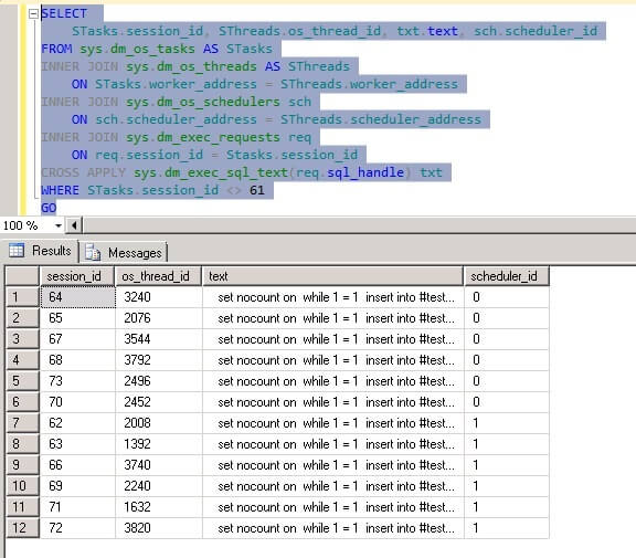 Observe SQL Server scheduling the request, SQL has the smarts to properly balance the 12 INSERT sessions across the 2 schedulers to handle the workload