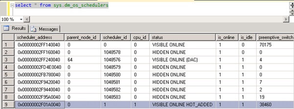 Execute the query to check SQL Server Schedulers DMV again