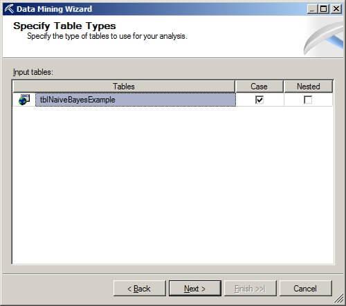 Microsoft Naïve Bayes Data Mining Model in SQL Server ...