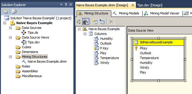 Microsoft Nave Bayes Data Mining Model In Sql Server Analysis Services